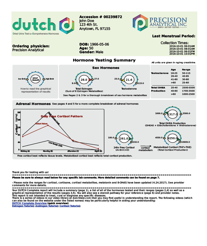 Advanced Hormone And Dutch Testing Greenwich Dx Sports Labs